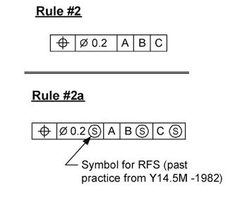 gd-and-t-rule2