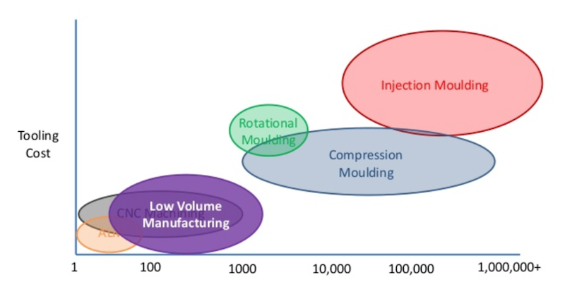 thermoforming-vs-injection-molding 2